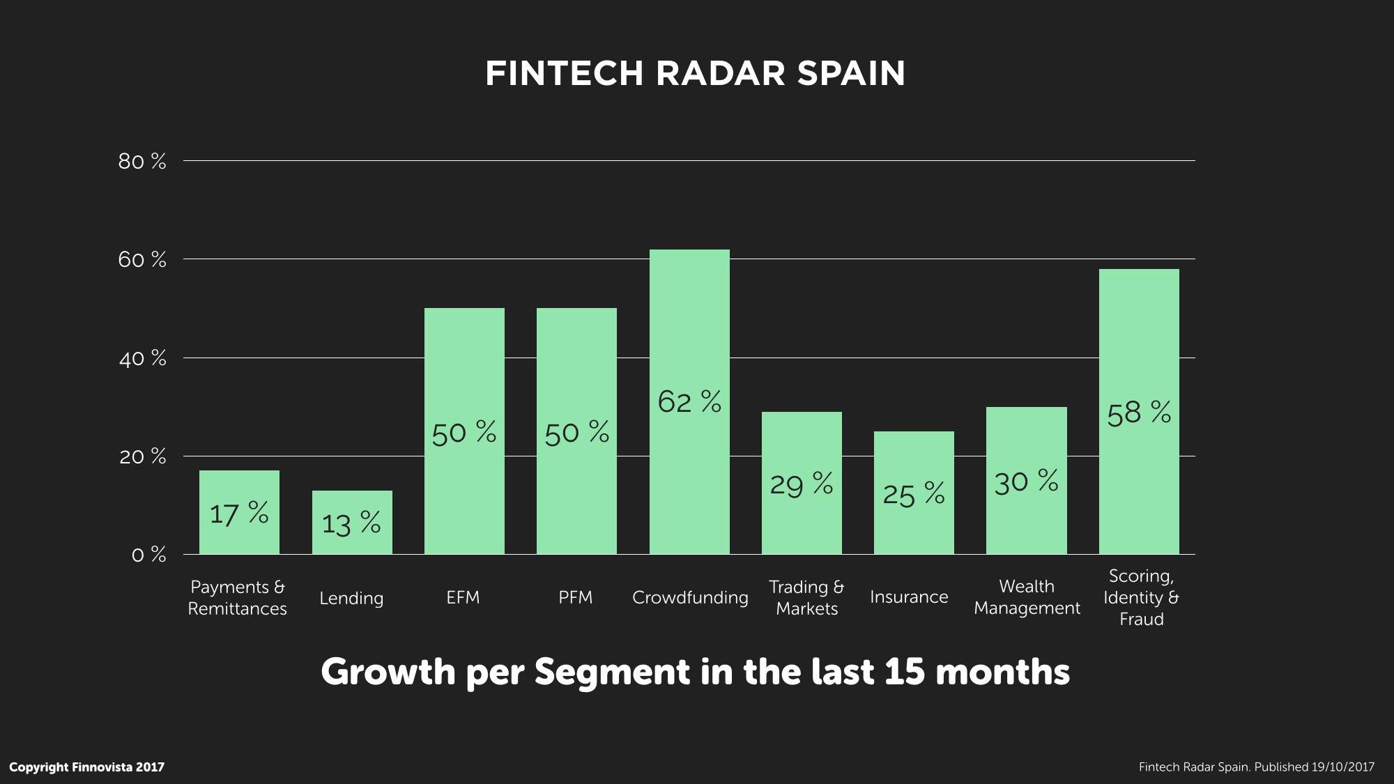 2-Fintech-Radar-Spain.003