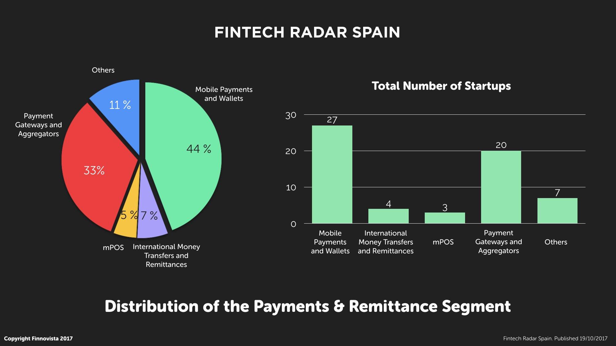 3-Fintech-Radar-Spain.001