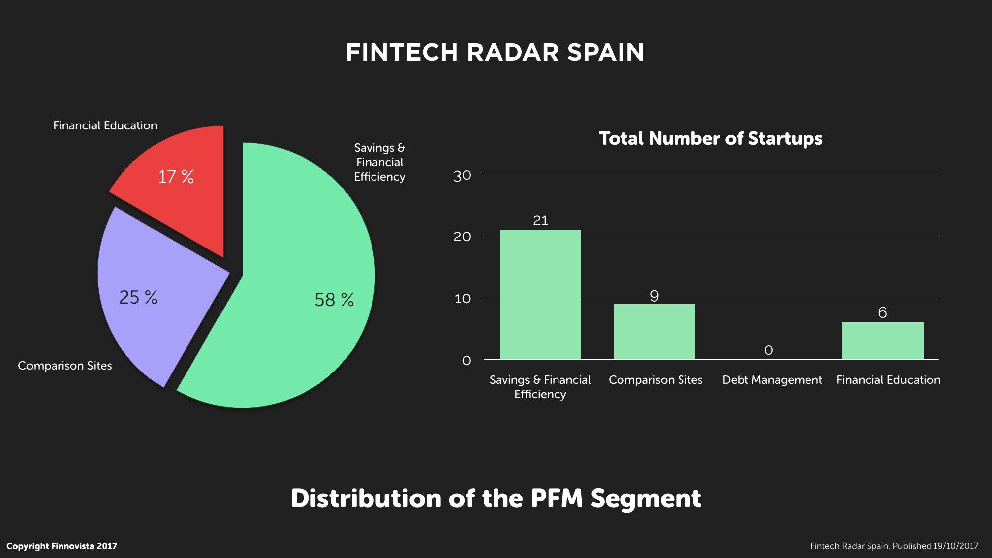 5-Fintech-Radar-Spain.003-1