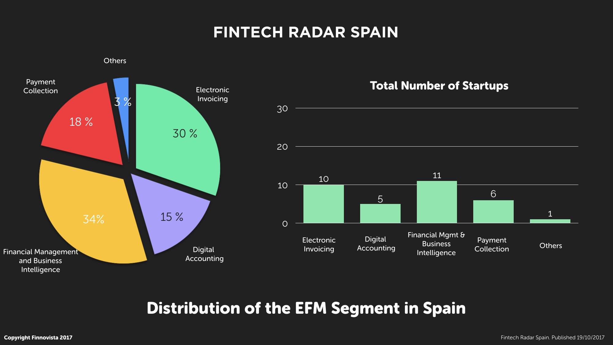 7-Fintech-Radar-Spain.005