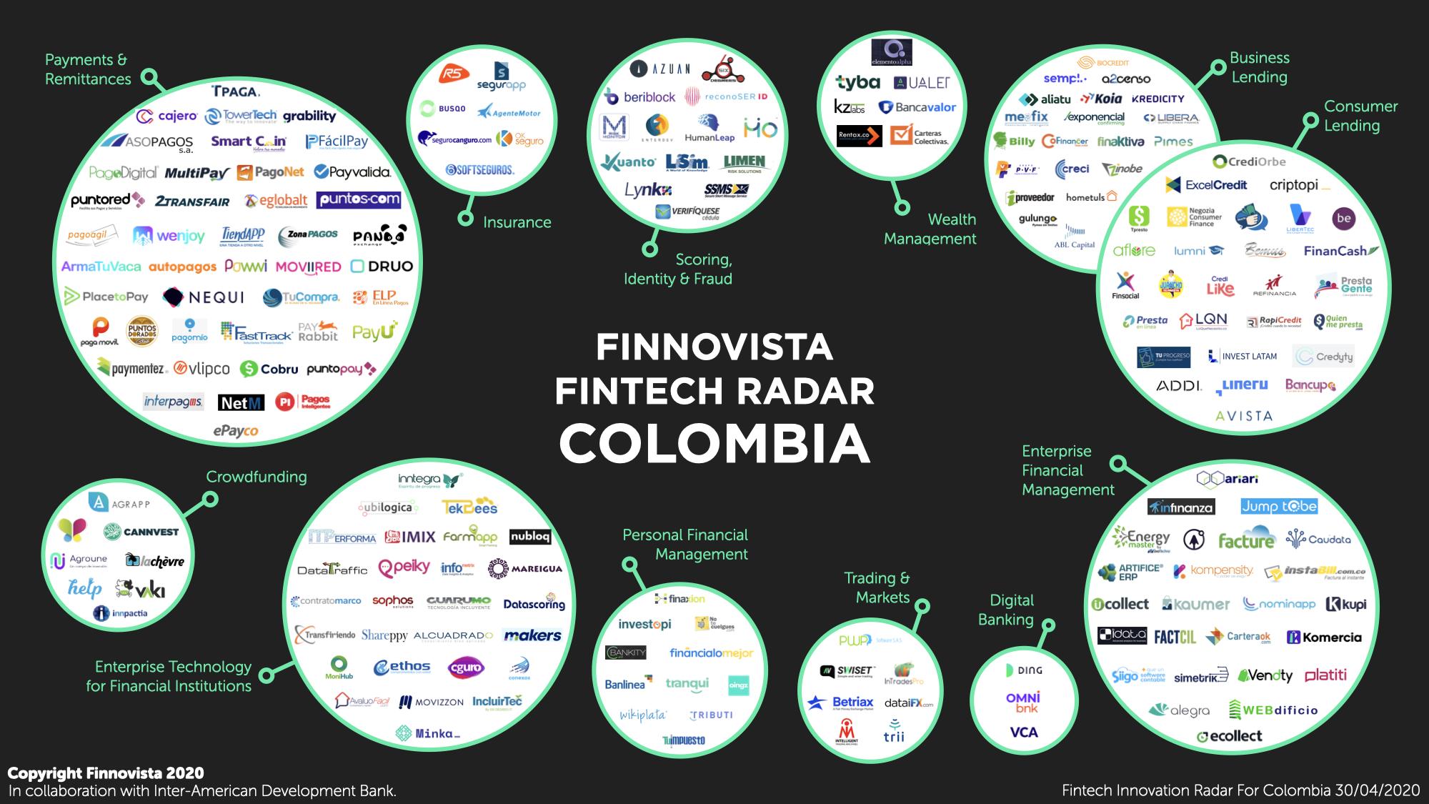 FR Colombia 2020_Burbujas Logo fondo negro